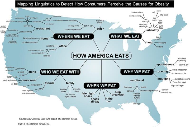 language map how america eats